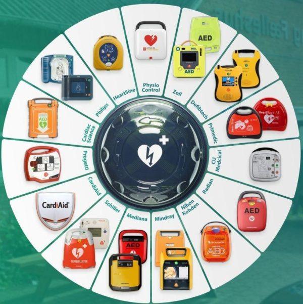 Defibrillator Übersicht Wandkasten Rotaid